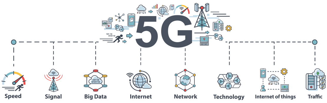 Is 5G Ready For Manufacturing?